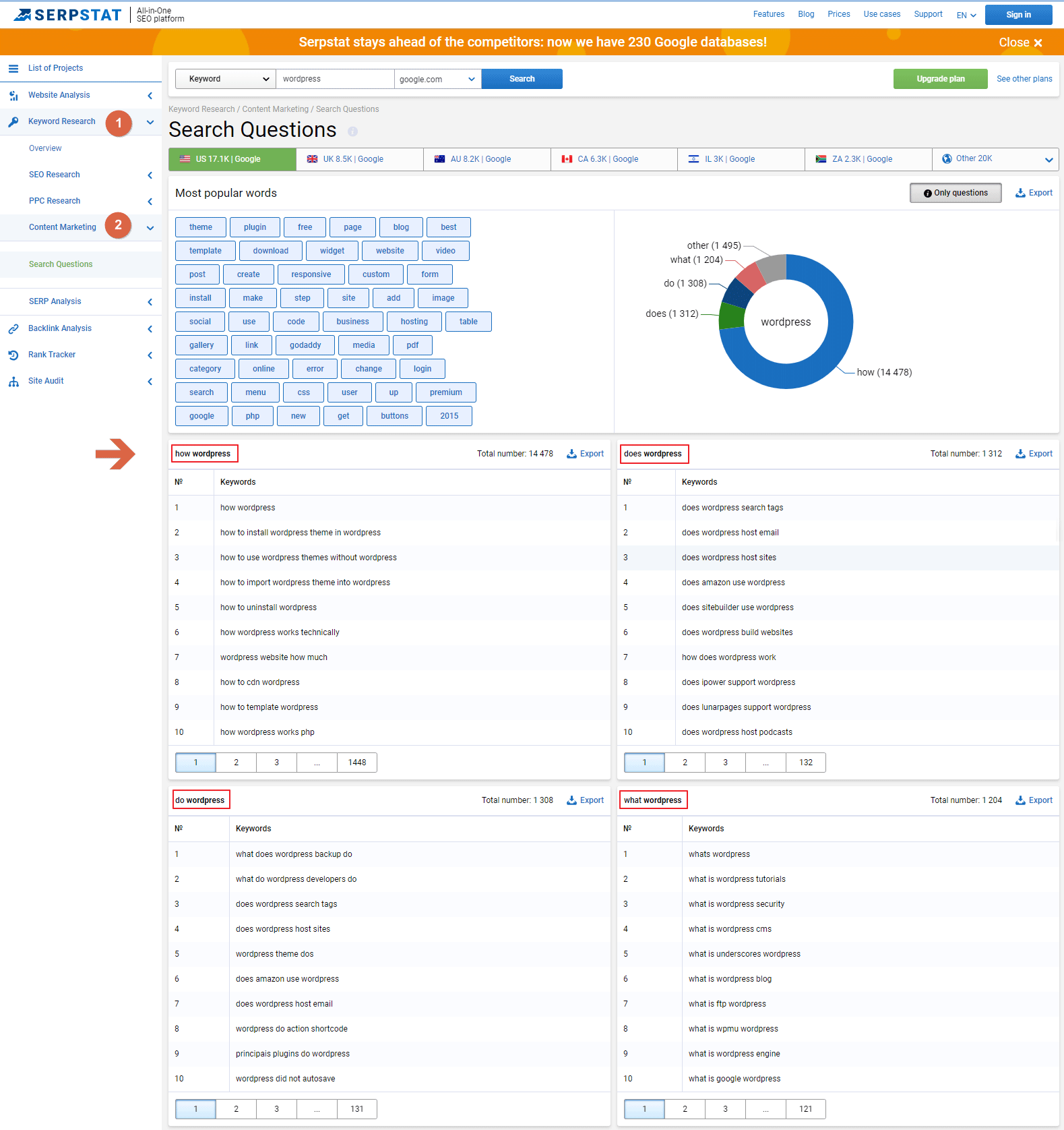 Serpstat Question Focused Keyword Research