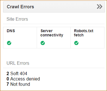 Google Search Console Shows Crawl Errors