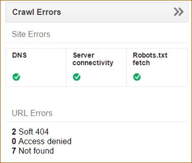 Google Search Console Shows Crawl Errors