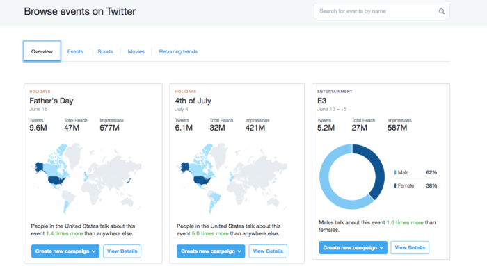 Browse Events - Twitter Analytics
