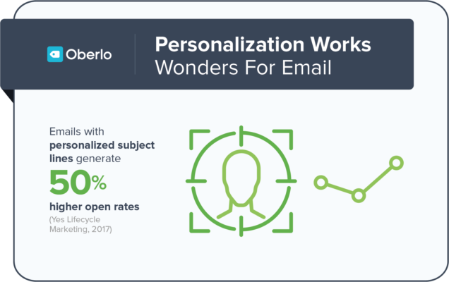 Effective Data use for Email Integration to Marketing Campaign